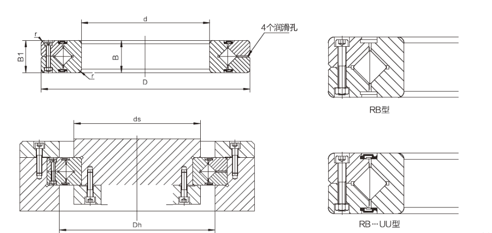 High precision High rigidity High load crossed roller bearing RB30025 300mm*360mm*25mm